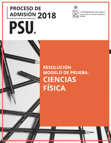 Resolución Modelo PSU Física