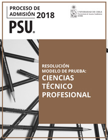 Resolución Modelo PSU Ciencias TP